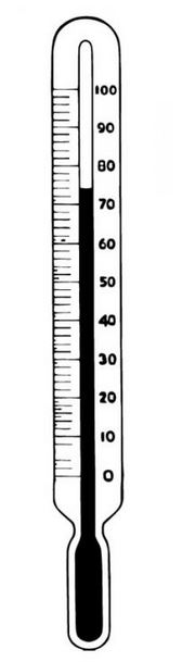 Making a thermometer physics and chemistry for ig and a level the word thermometer comes ultimately from the greek thermos and metron heat measurer ccuart Image collections