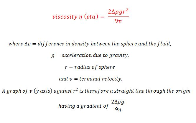 Measuring Viscosity Physics And Chemistry For Ig And A Level